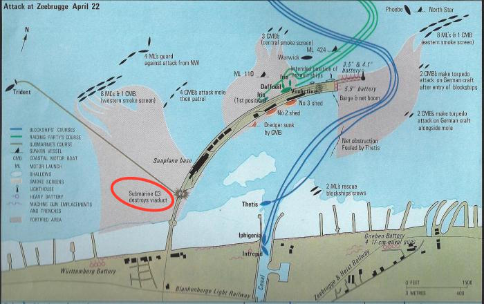 plan de ataque Zeebrugge abril 1918